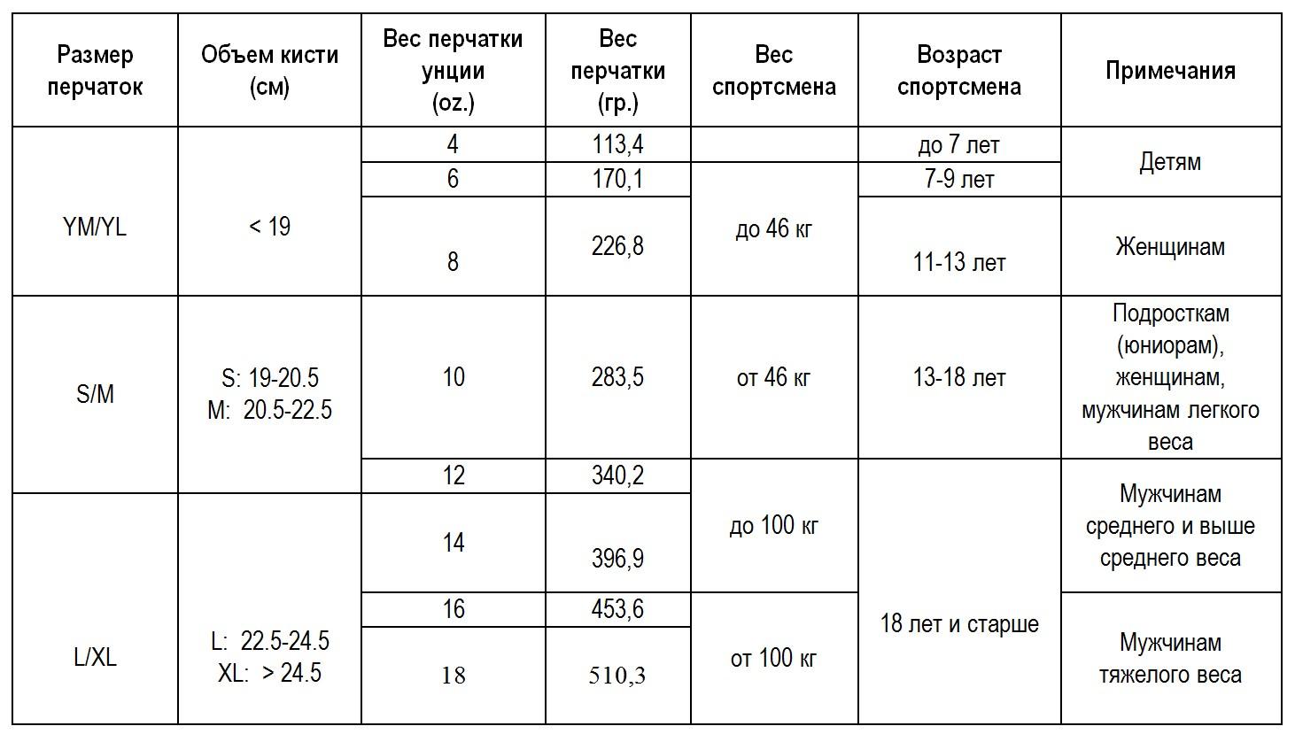 таблица размеров перчаток.png